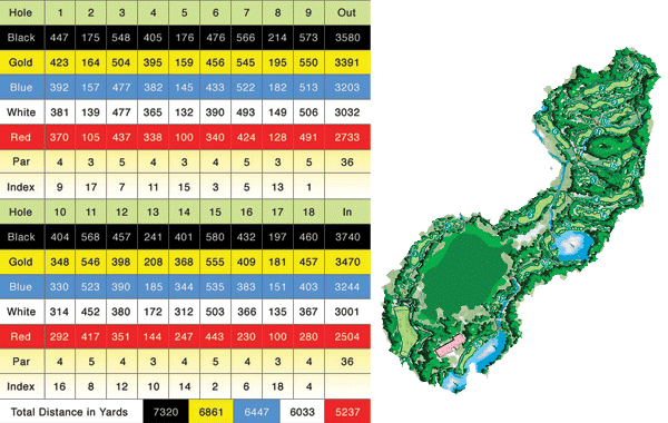 olazabal-course-map-card